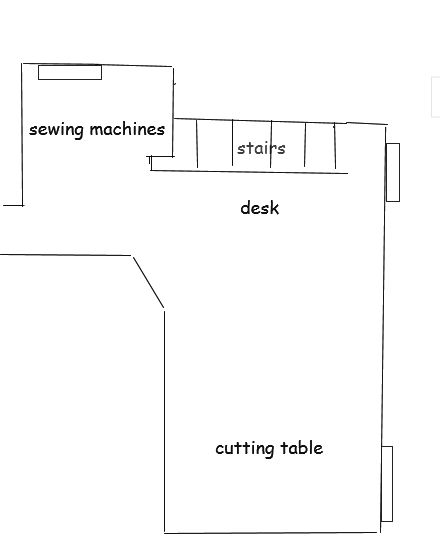 Time for a sewing room tour lladybird for Sewing room layout